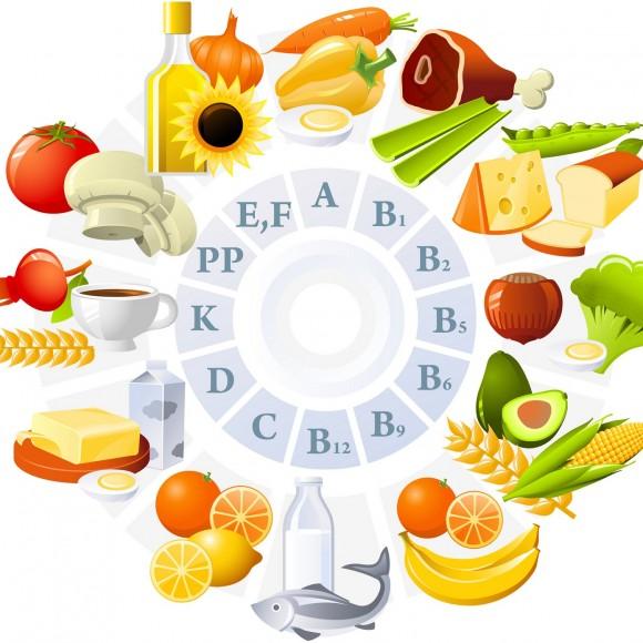 Витамины, микроэлементы